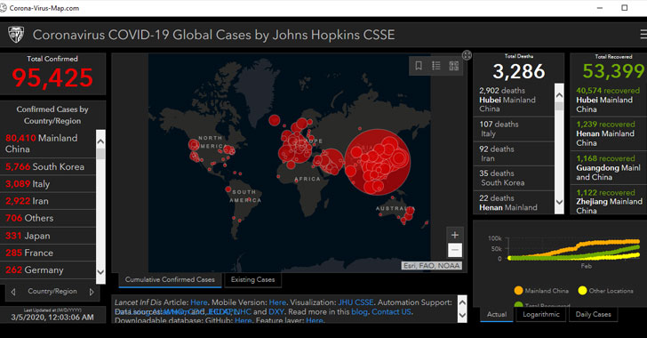 Beware of 'Coronavirus Maps' – It's a malware infecting PCs to steal passwords.